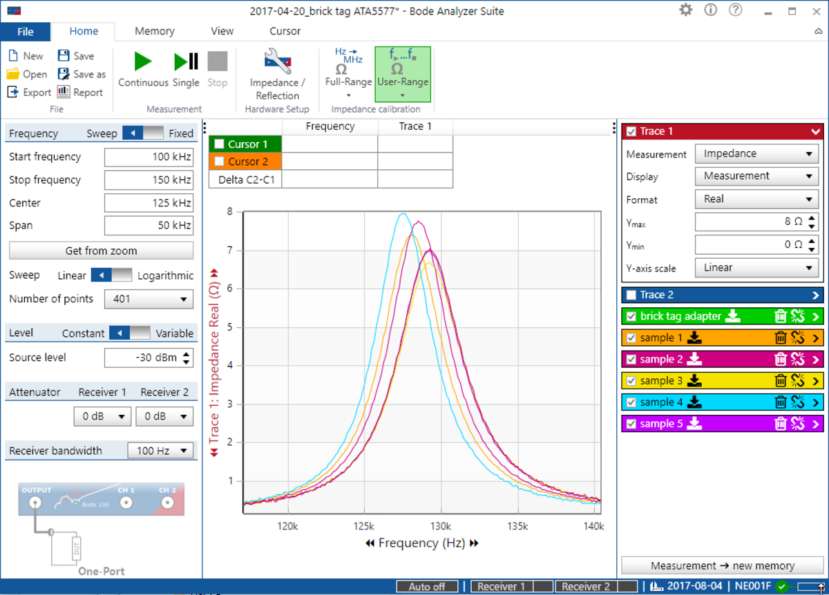 Bode Analyzer Suite S Parameter Test Set Block Diagram Memory Curves