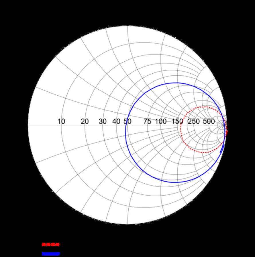 radio transmission analysis