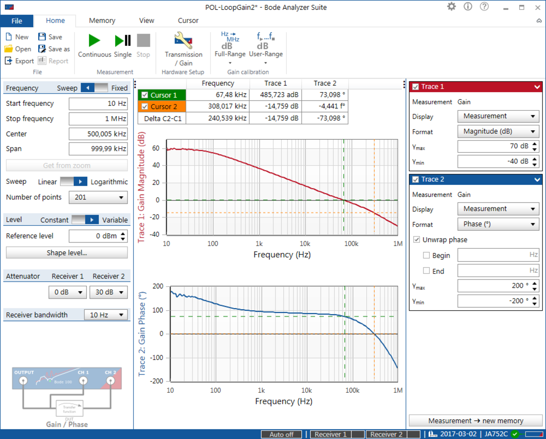 Bode Analyzer Suite With Automatic Switchoff Circuit Diagram Super Define Start Frequency Stop And Number Of Points To Generate Linear Or Logarithmic Sweeps Cursors Help You Find Resonance